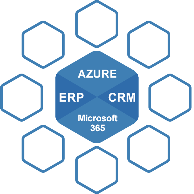 ERP, CRM, AZURE, Microsoft 365